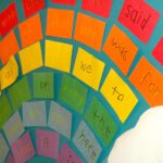Sight Word Rainbow