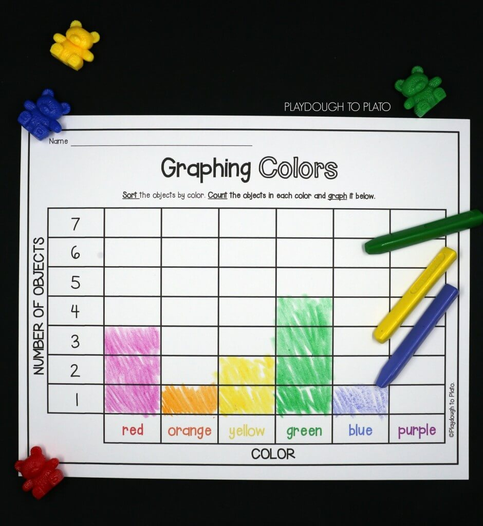 Practice counting and graphing