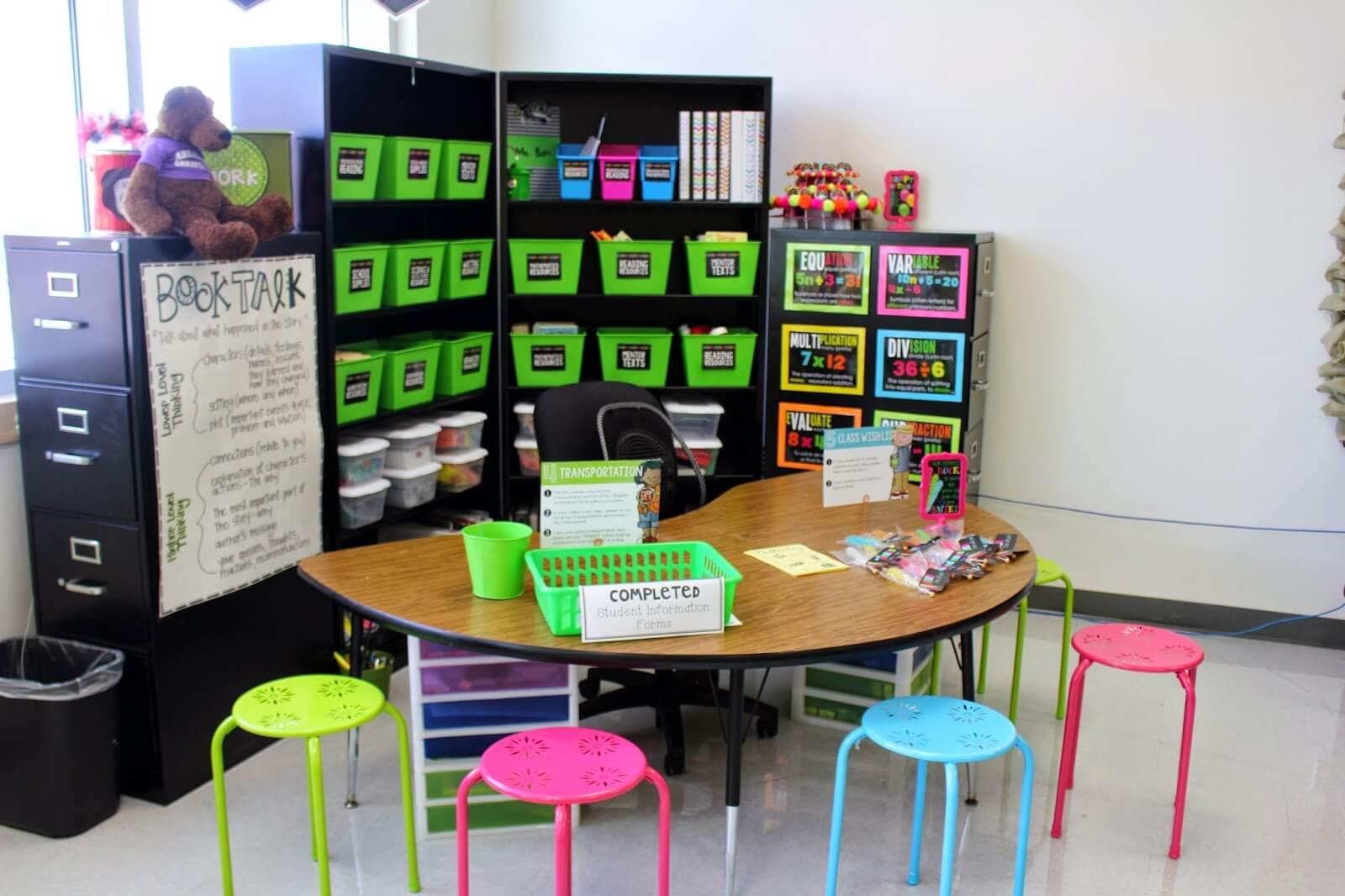 Classroom Design Games ~ Inspiring classroom decoration ideas playdough to plato