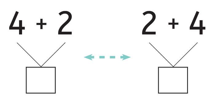 Number Bond Equation