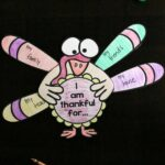 I Am Thankful Thanksgiving Craftivity