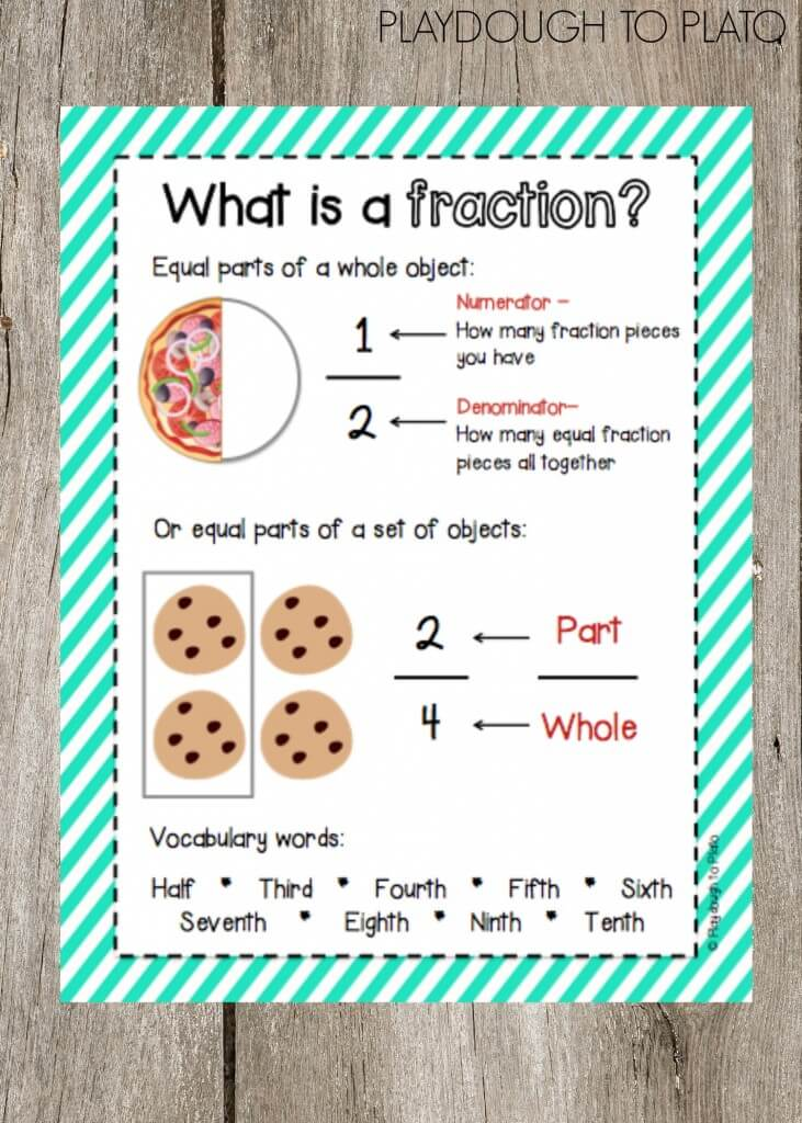 Awesome fraction anchor chart!