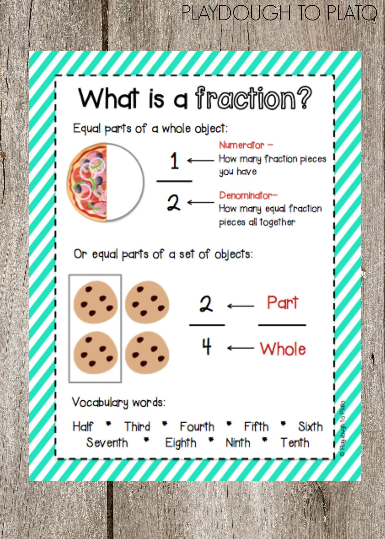 fraction activity pack - playdough to plato