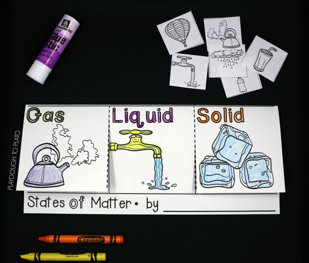 States of Matter Flap Book