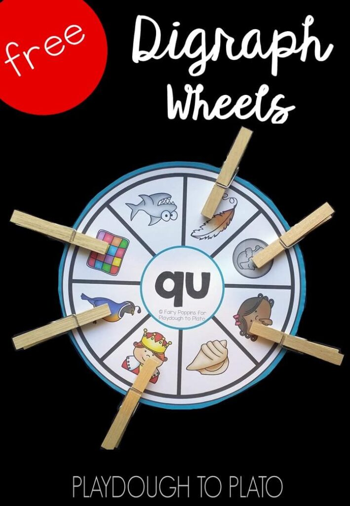 digraph-wheels