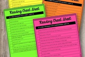 Reading Cheat Sheets