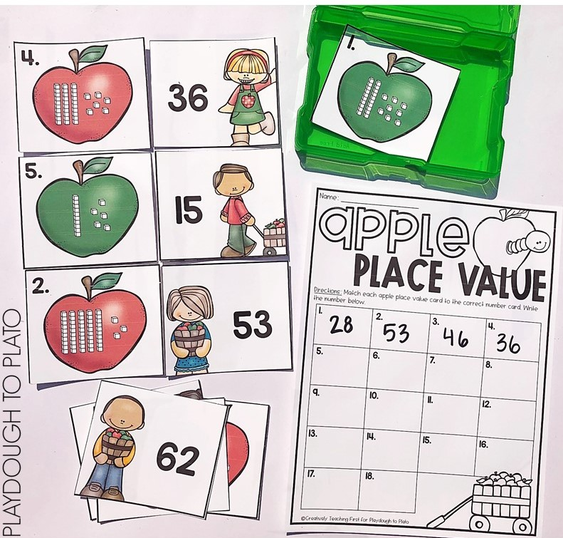 Apple Place Value